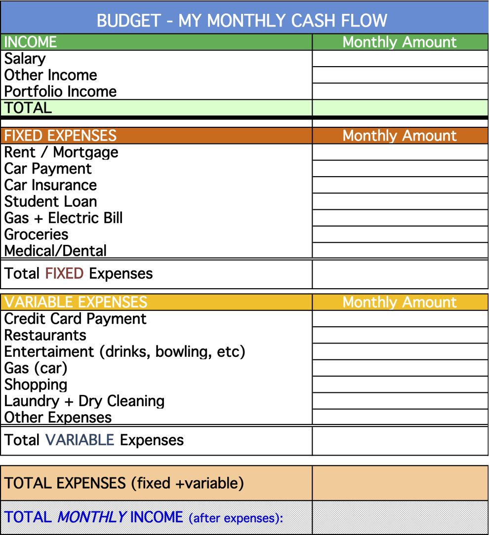 Empty Monthly Budget Template Free Cash Flow Statement Weekly Budget Template Statement Template College student monthly budget example