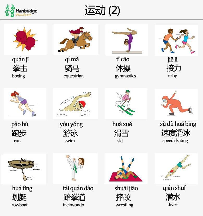 Sport 2 Chinese language learning, Learn chinese