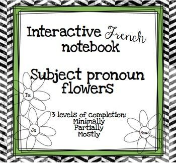 French Subject Pronoun