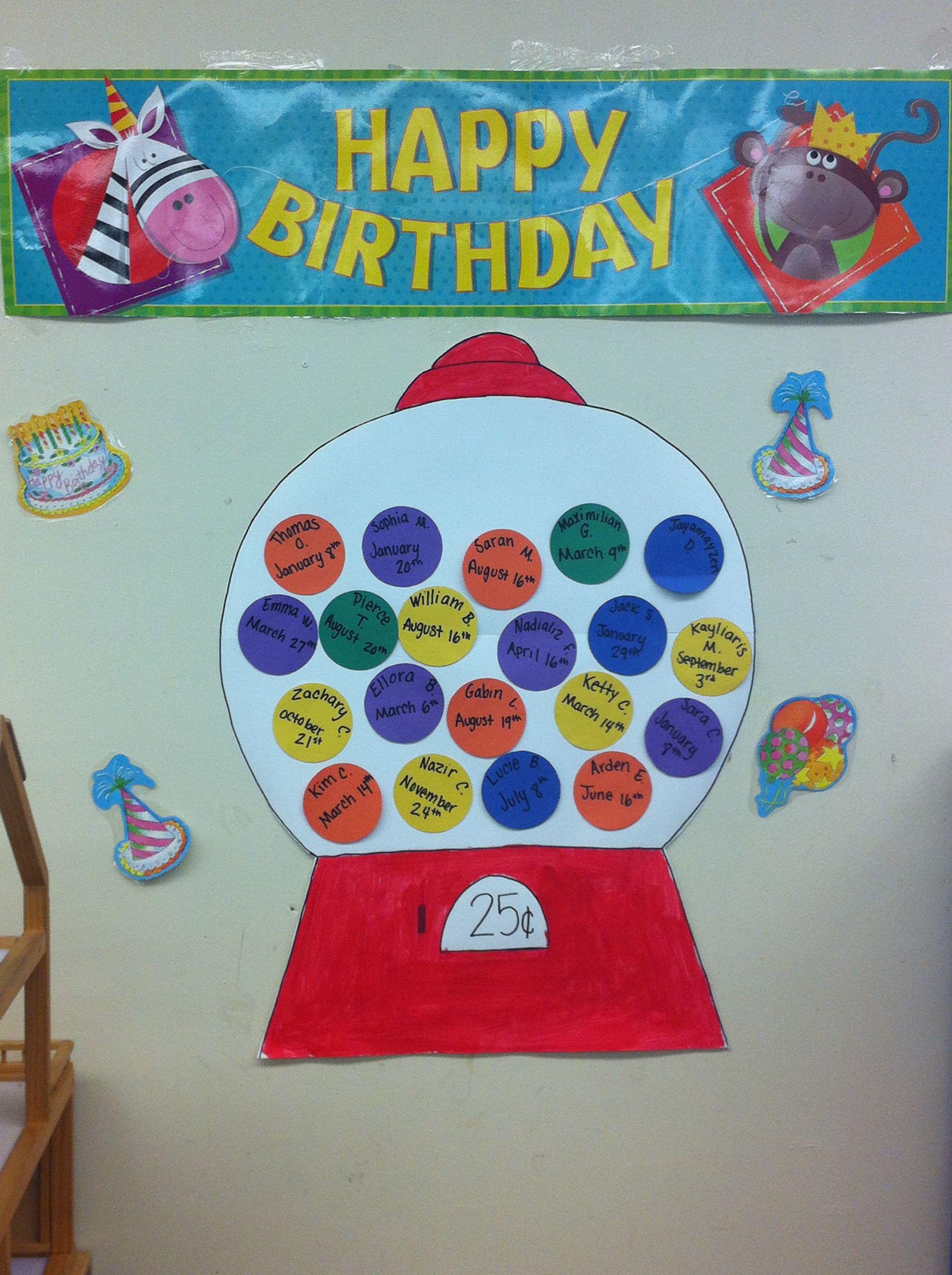 Classroom Birthday Wall Ideas