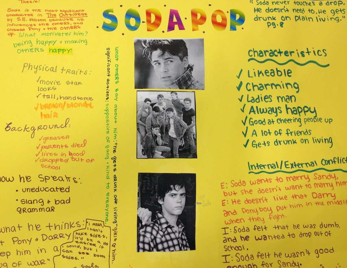the outsiders character analysis