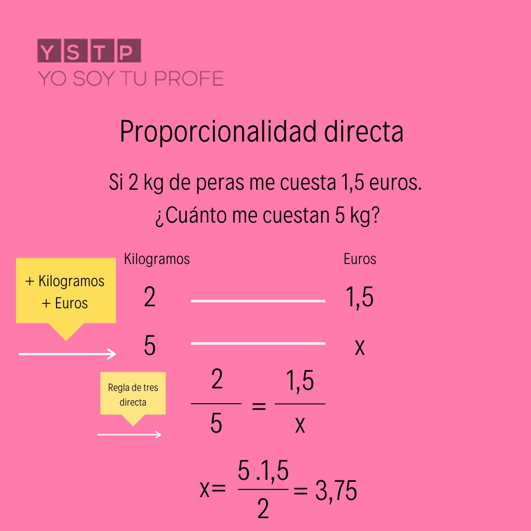 Regla De Tres Simple Directa E Inversa Descubre Todo Lo Que Necesitas Saber Regla De Tres Matematicas Matemática Financiera Matematicas Interactivas
