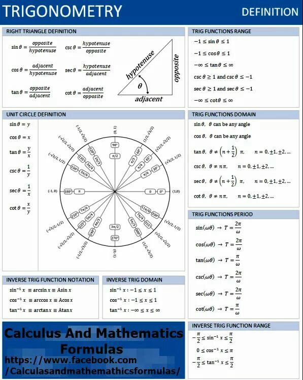Pin by Anne Peeples Gump on Math is Fun! Pinterest Math - electrical engineering excel spreadsheets