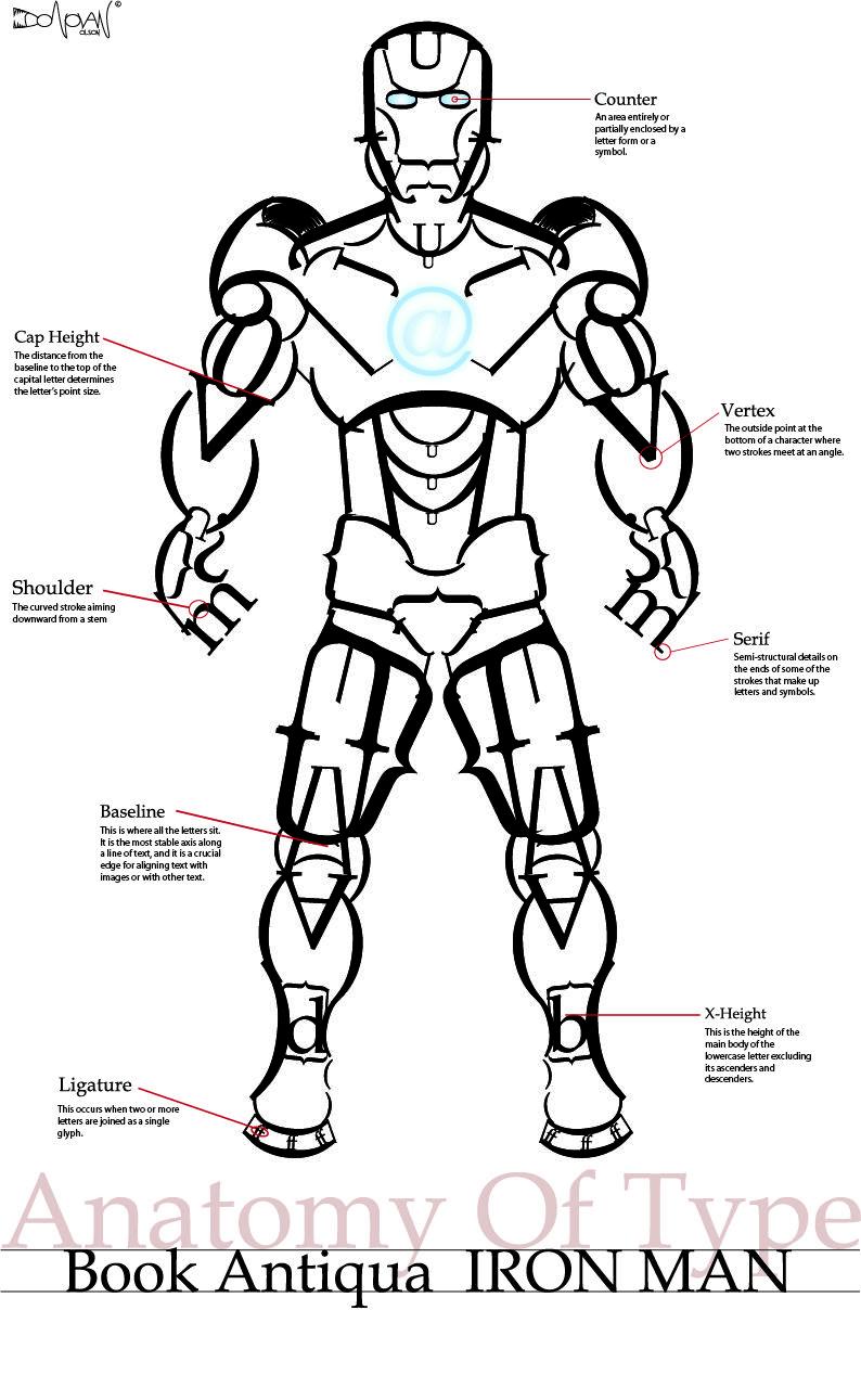 type anatomy Google Search Graphic design, Geek design