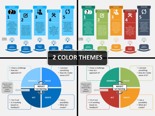 Design Thinking Presentation Template Design Thinking Powerpoint Design Templates Powerpoint Templates