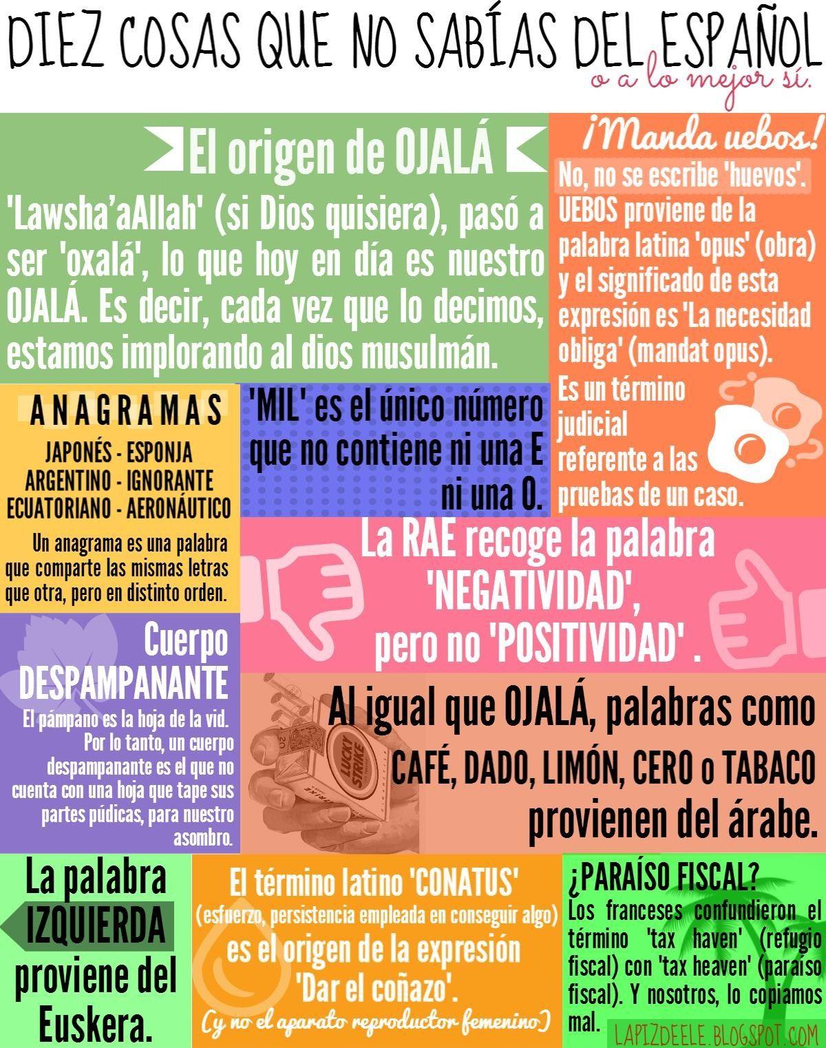 10 Cosas Que No Sabias Del Espanol O A Lo Mejor Si Ele Spanish Inphographics