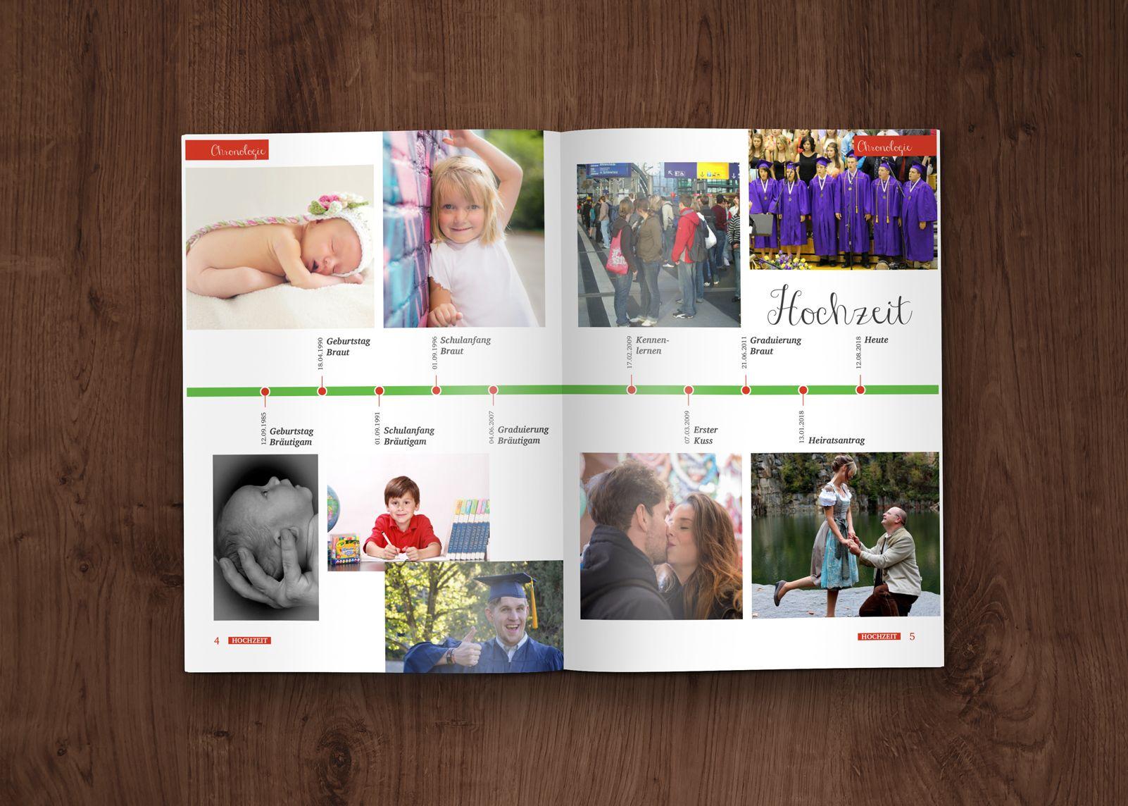 Hochzeitszeitung Vorlagen Fur Powerpoint Indesign Hochzeitszeitung Hochzeitszeitung Ideen Hochzeitsveranstaltung