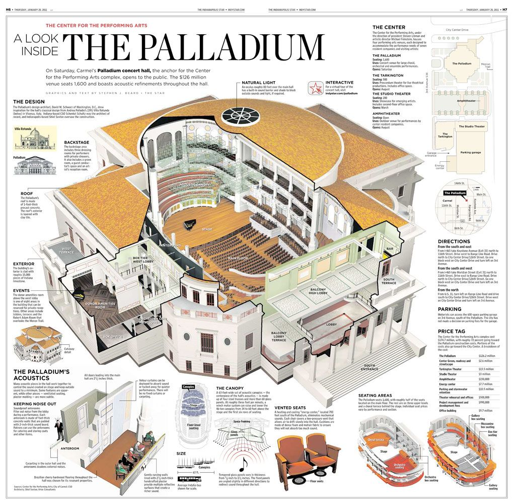 A Look Inside The Palladium The Anchor Performance Hall At The Center For The Performing Arts In Carmel Infografika Chertezhi