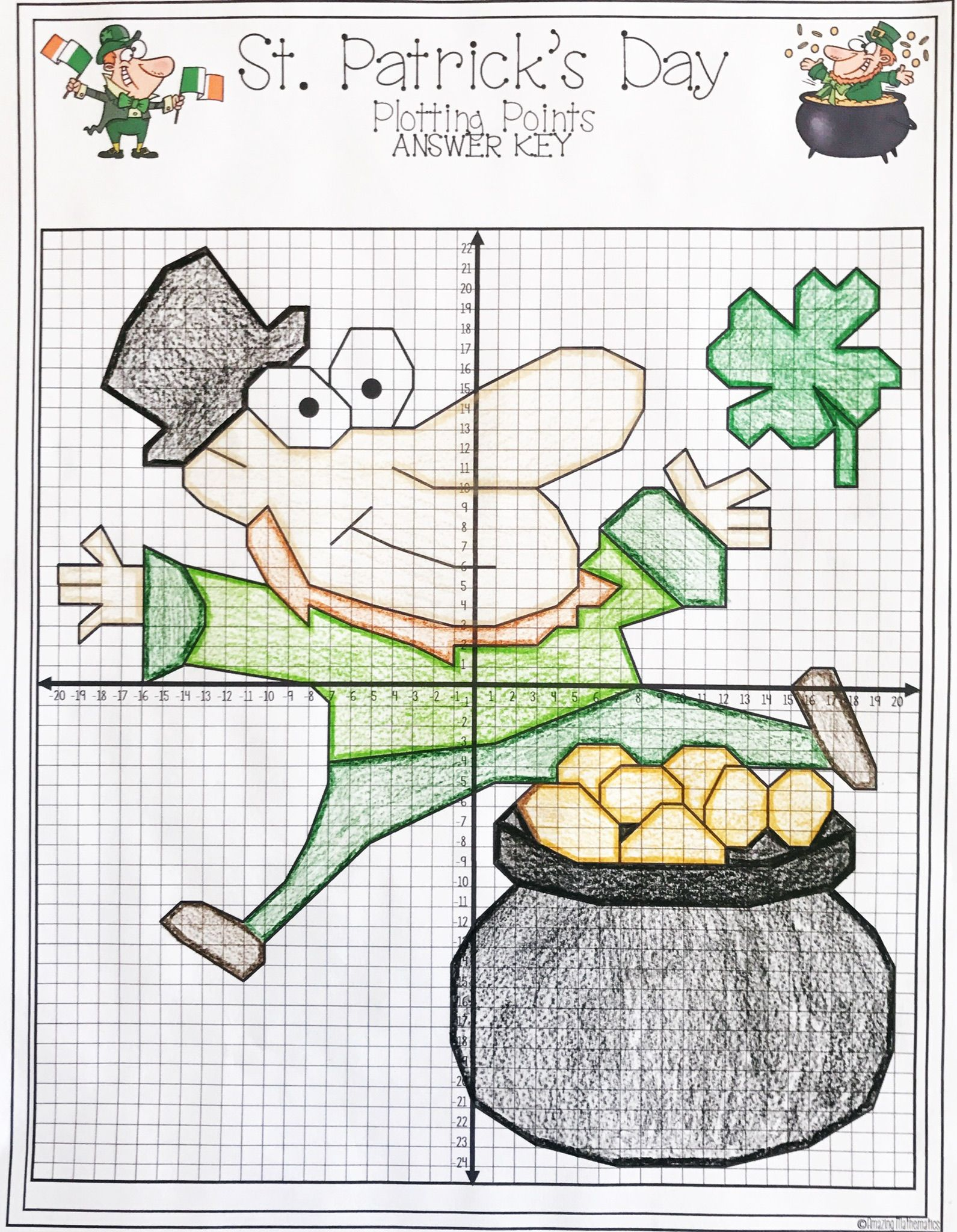 St Patrick\'s Day Math Activity Plotting Points - Mystery Picture ...