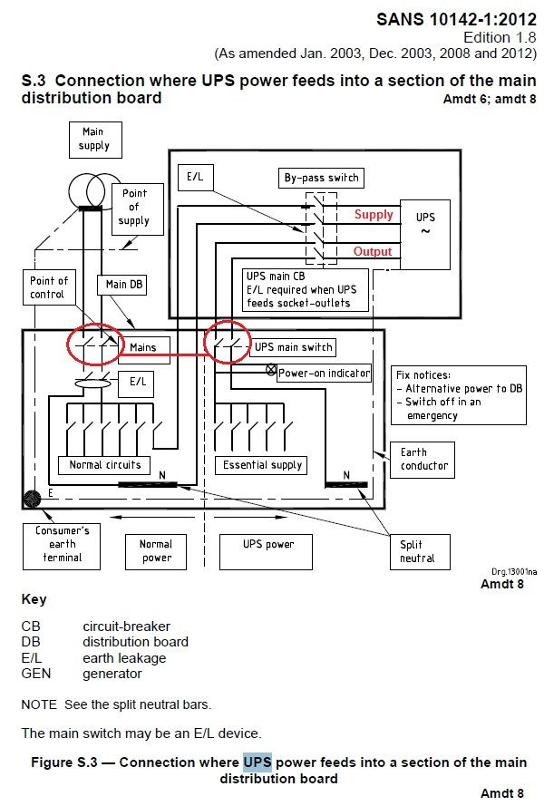 wiring of ups to db according to sans  ups power diagram