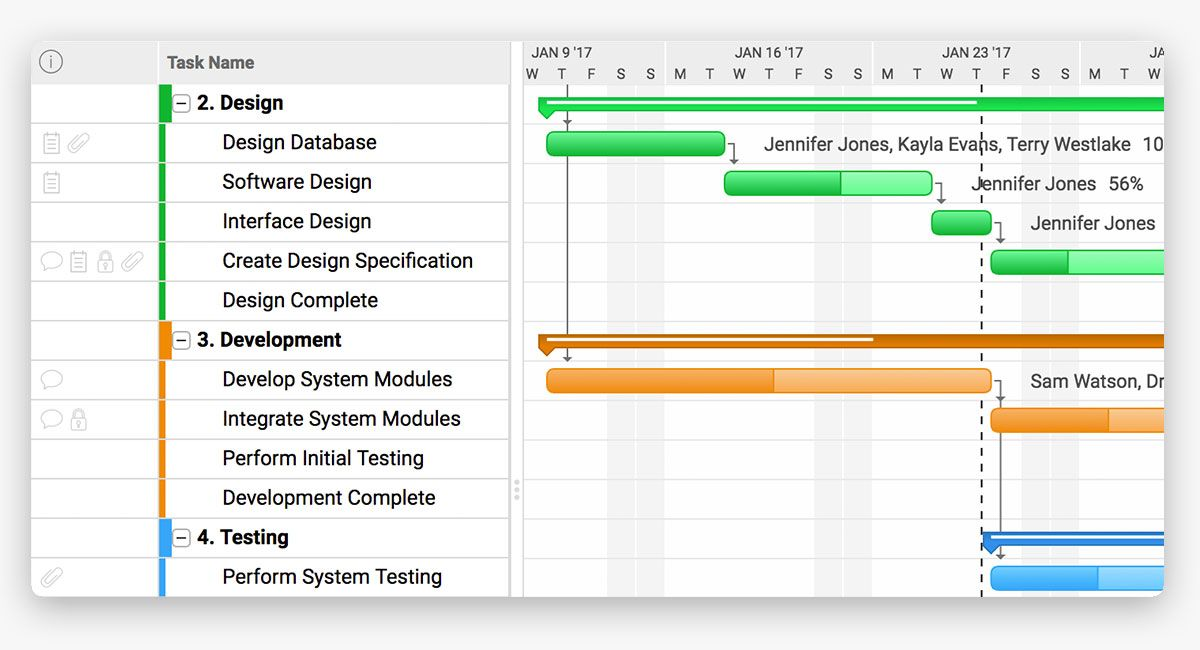 gantt project planning software