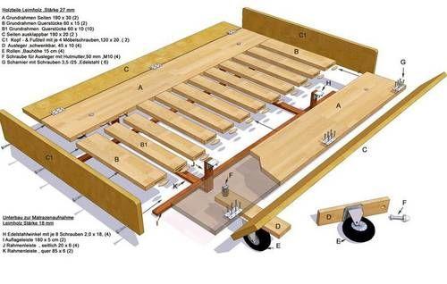 bettbau pinterest bett bett selber bauen und bau. Black Bedroom Furniture Sets. Home Design Ideas