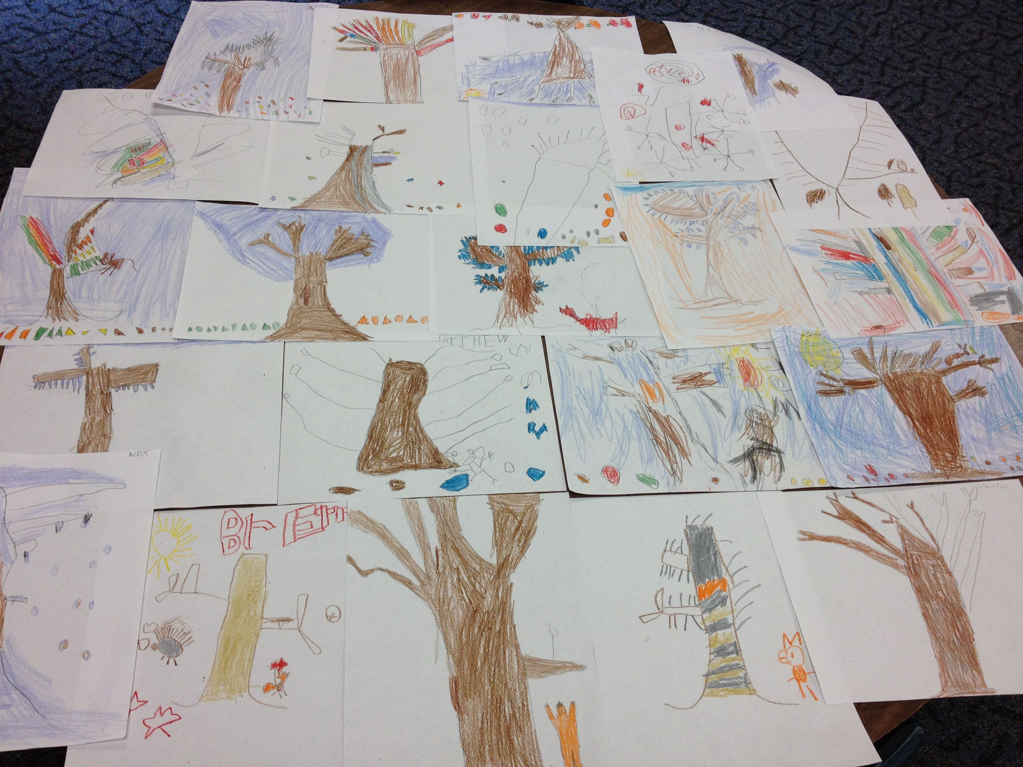 Using Drawing To Aid In Comprehension Read Aloud With Accountable Talk