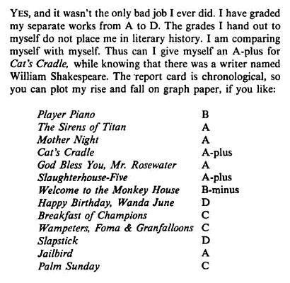 Letter Of Note On Twitter Greek Quote Kurt Vonnegut Essays