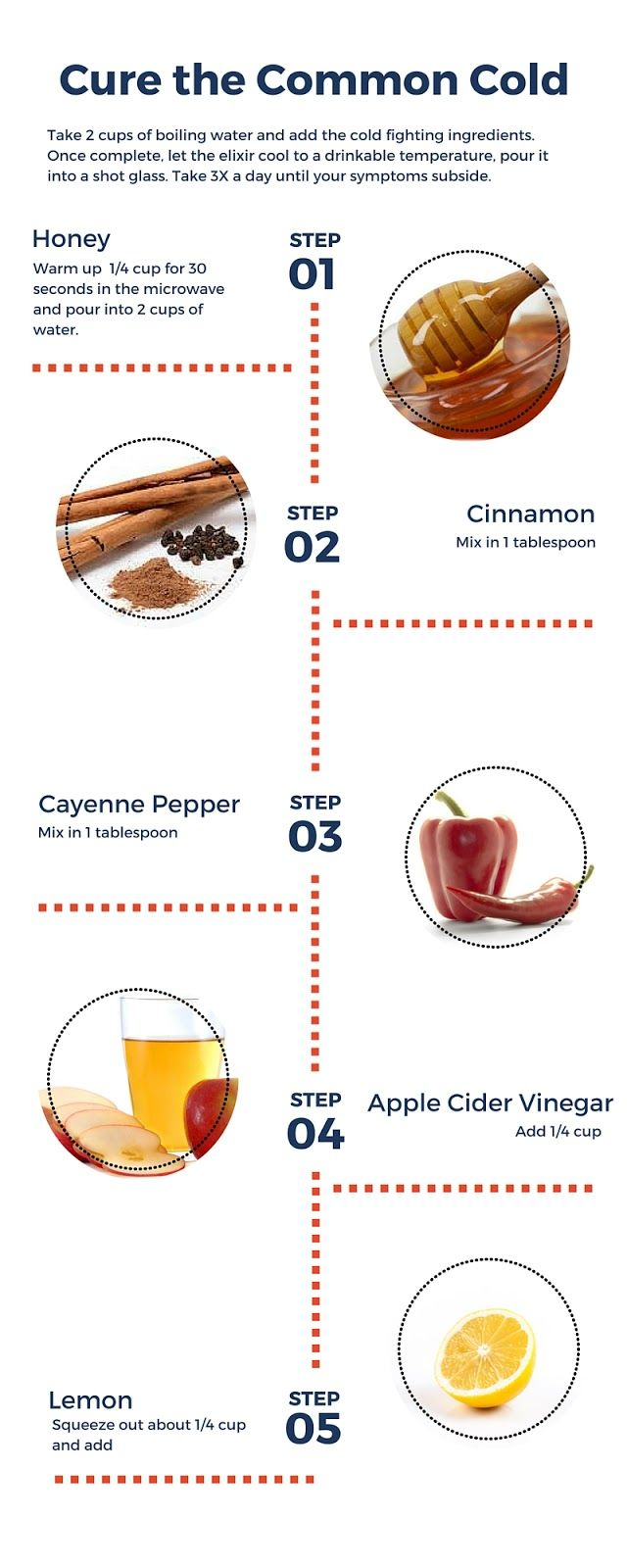 How to cure a cold in the home