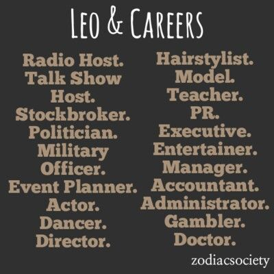 Leo & Careers    ~D~ | What's Your Sign? (Caps are the Best