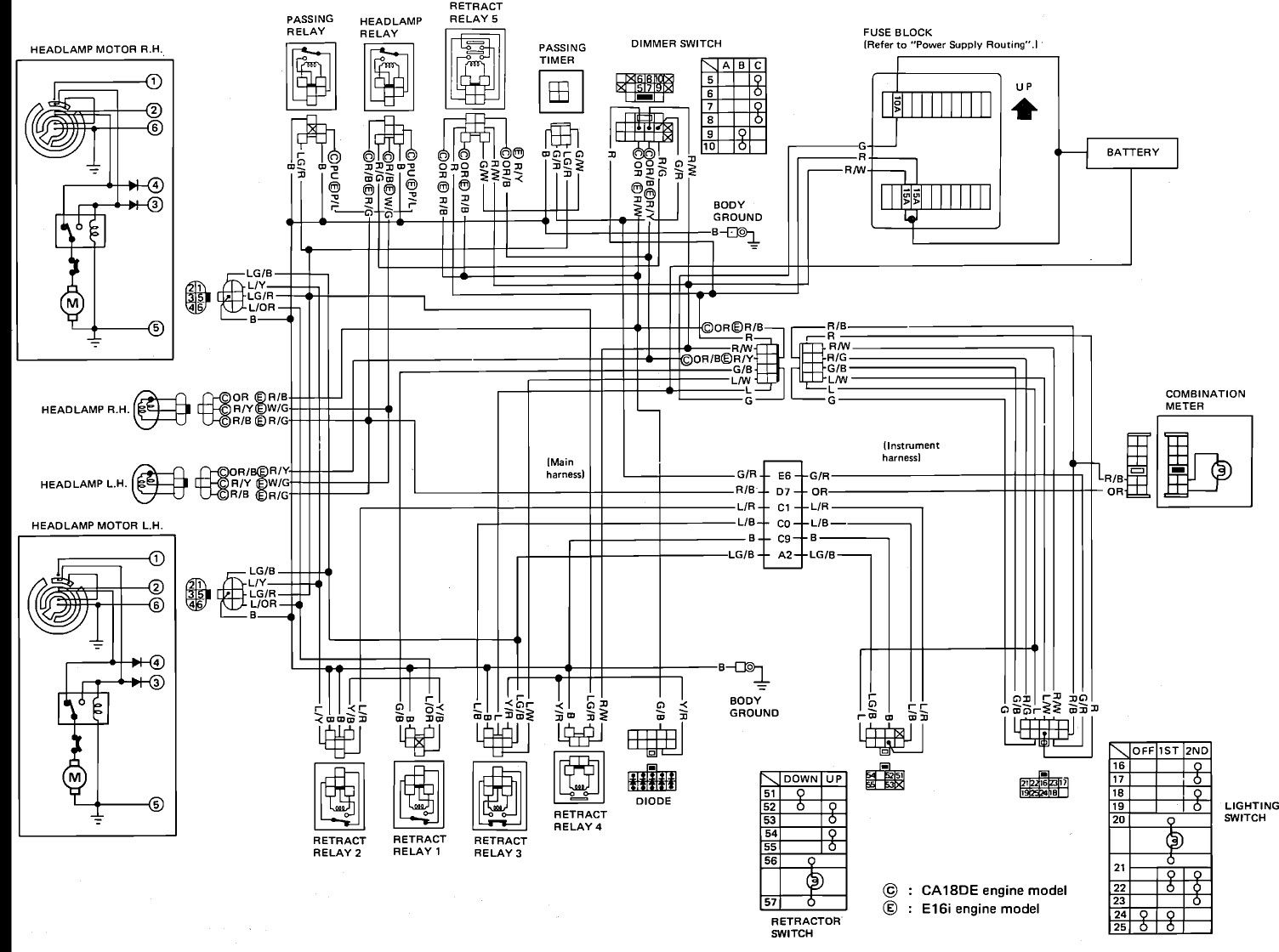 nissan pulsar wiring diagram wiring diagram, nissan, wire Nissan Schematic Diagram
