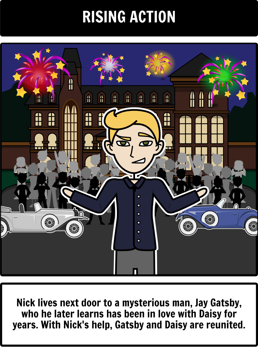 the great gatsby jay gatsby as an antihero our new frayer model engaging student activities for the great gatsby include the great gatsby theme the great gatsby characters literary conflict and jay gatsby as an