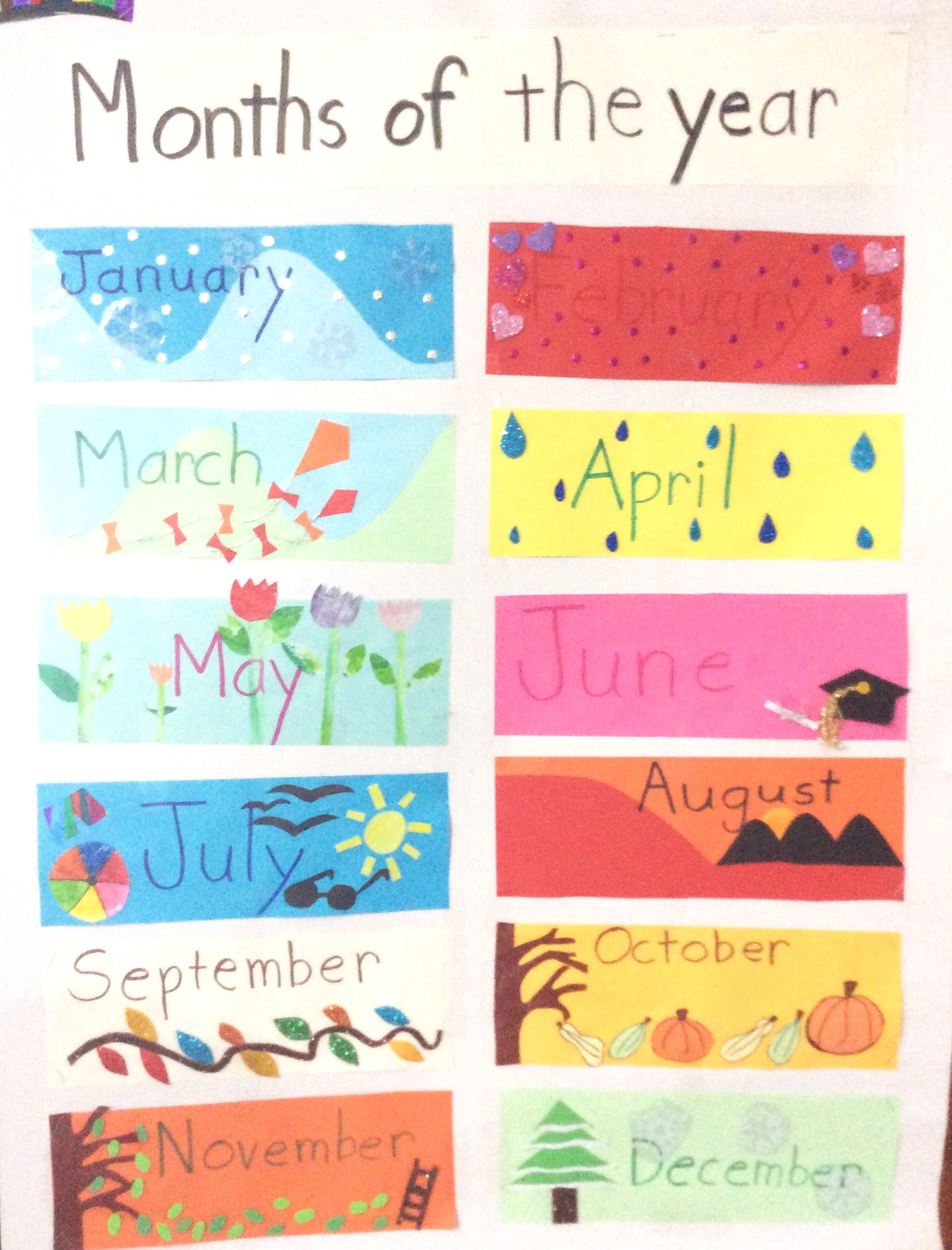 Months Of The Year Poster For Kids لوحة عن اشهر السنة للاطفال Months In A Year Projects To Try Kids Rugs