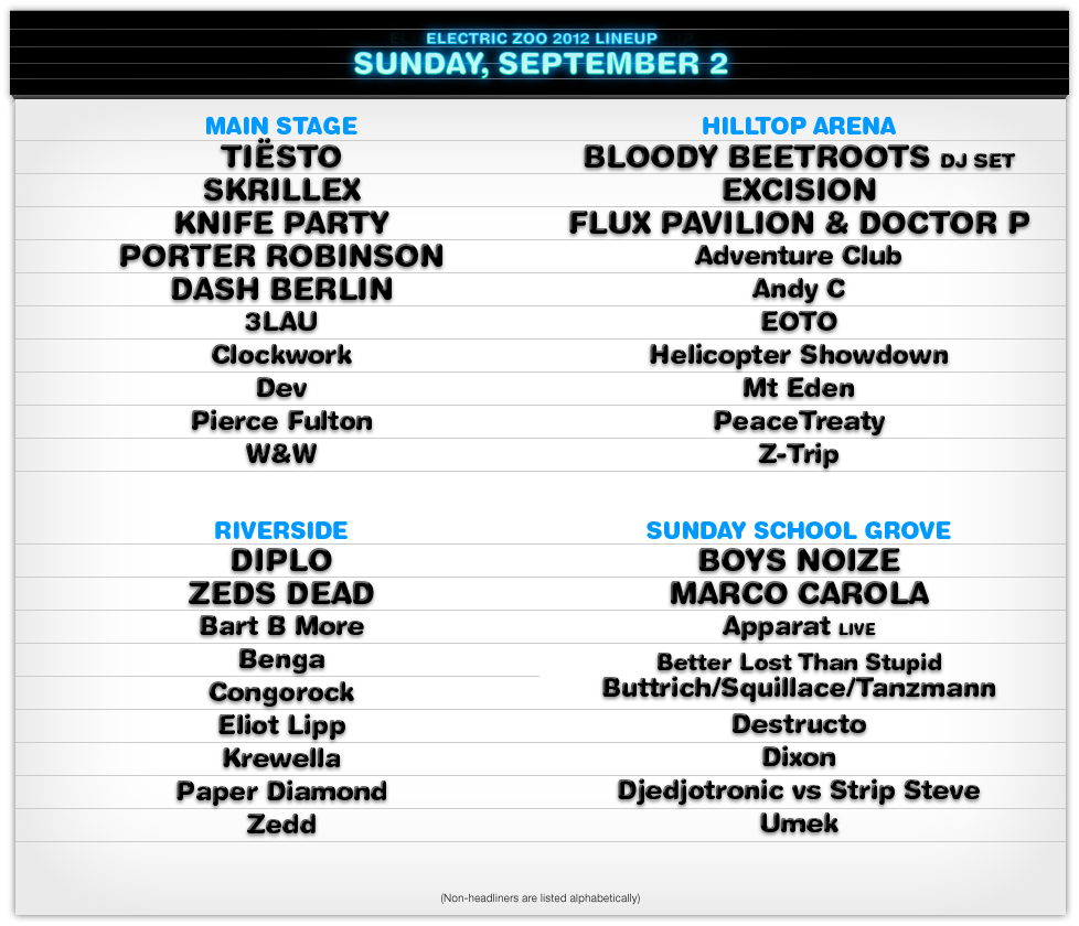 Sunday Lineup At Electric Zoo  Music Festivals