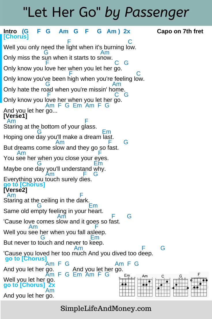 Guitar Tabs by Chuck – Simple Life and Money – Easy tabs by Chuck ...