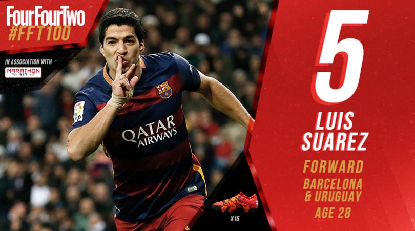 Home | over 1 5 goals prediction | Football predictions, Soccer