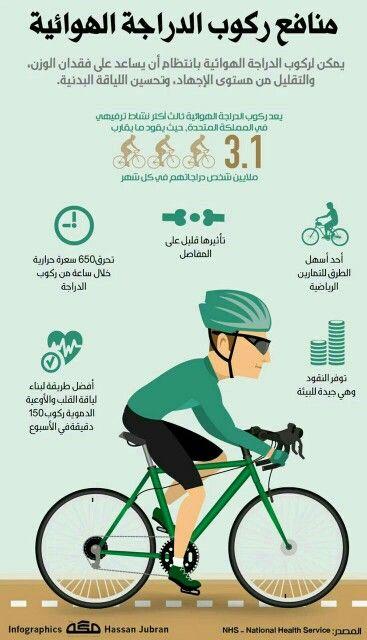 منافع ركوب الدراجة الهوائية Sports Physical Therapy Chores For Kids Positive Notes
