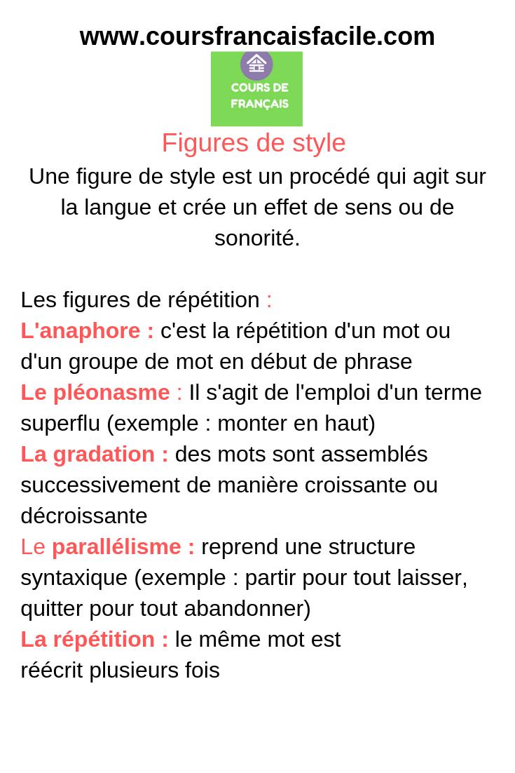 Figures de style | Cours de français, Apprendre le ...