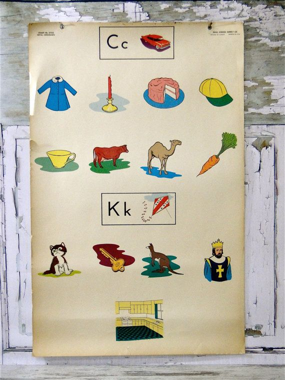 Vintage Old School Charts Elementary Litho Large Posters Teacher ...