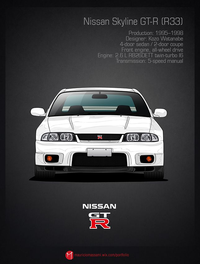 Nissan skyline and gtr history poster #7 | icon | Nissan ...
