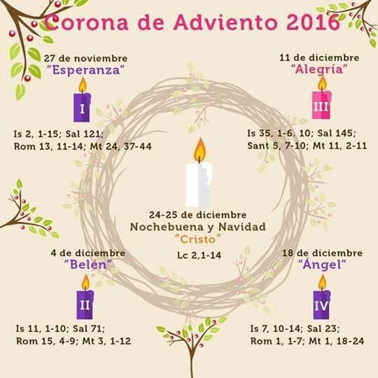 100 Ideas De Adviento En 2021 Corona De Adviento Adviento Corona De Adviento Católica