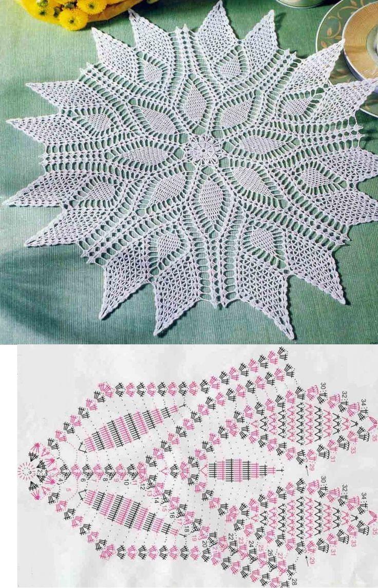 9a22badaab3b8d024e4fc9a8acd4152c.jpg (736×1144) | crochet ...