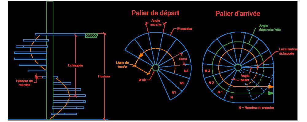 escalier helicoidal norme