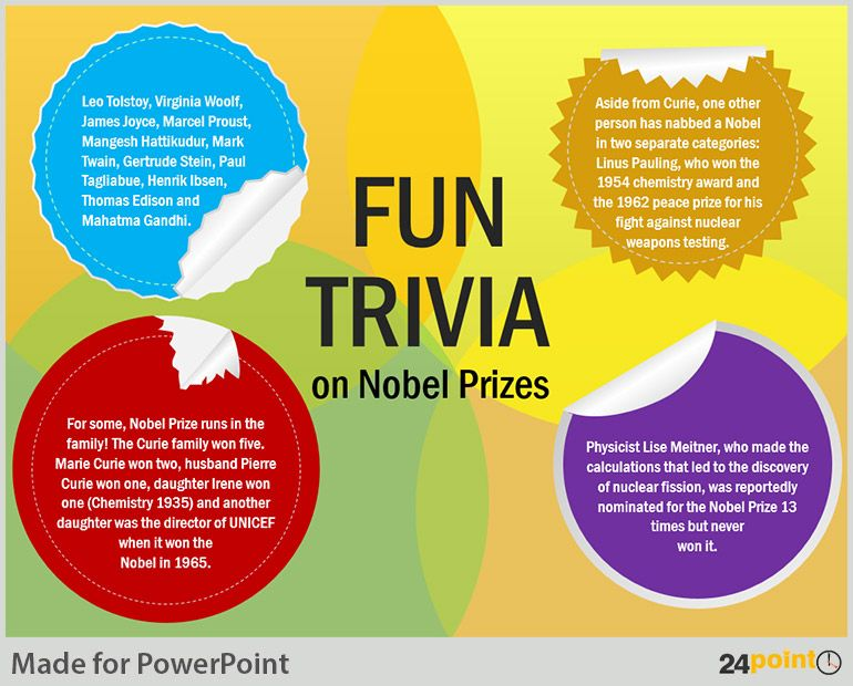 Tips to Present Interesting Nobel Prize Facts on PowerPoint - trivia powerpoint template