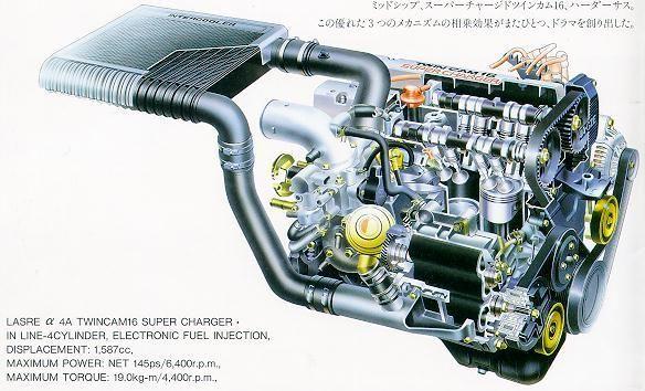 4a-gze gen1 | automotive art | Toyota, Toyota corolla, Race engines