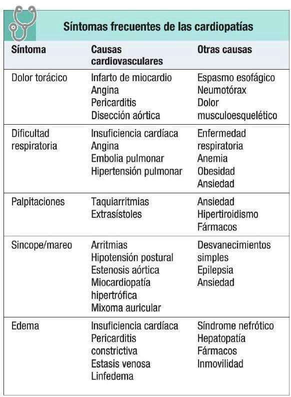 Sociedad andaluza de hipertensión arterial y riesgo vascular
