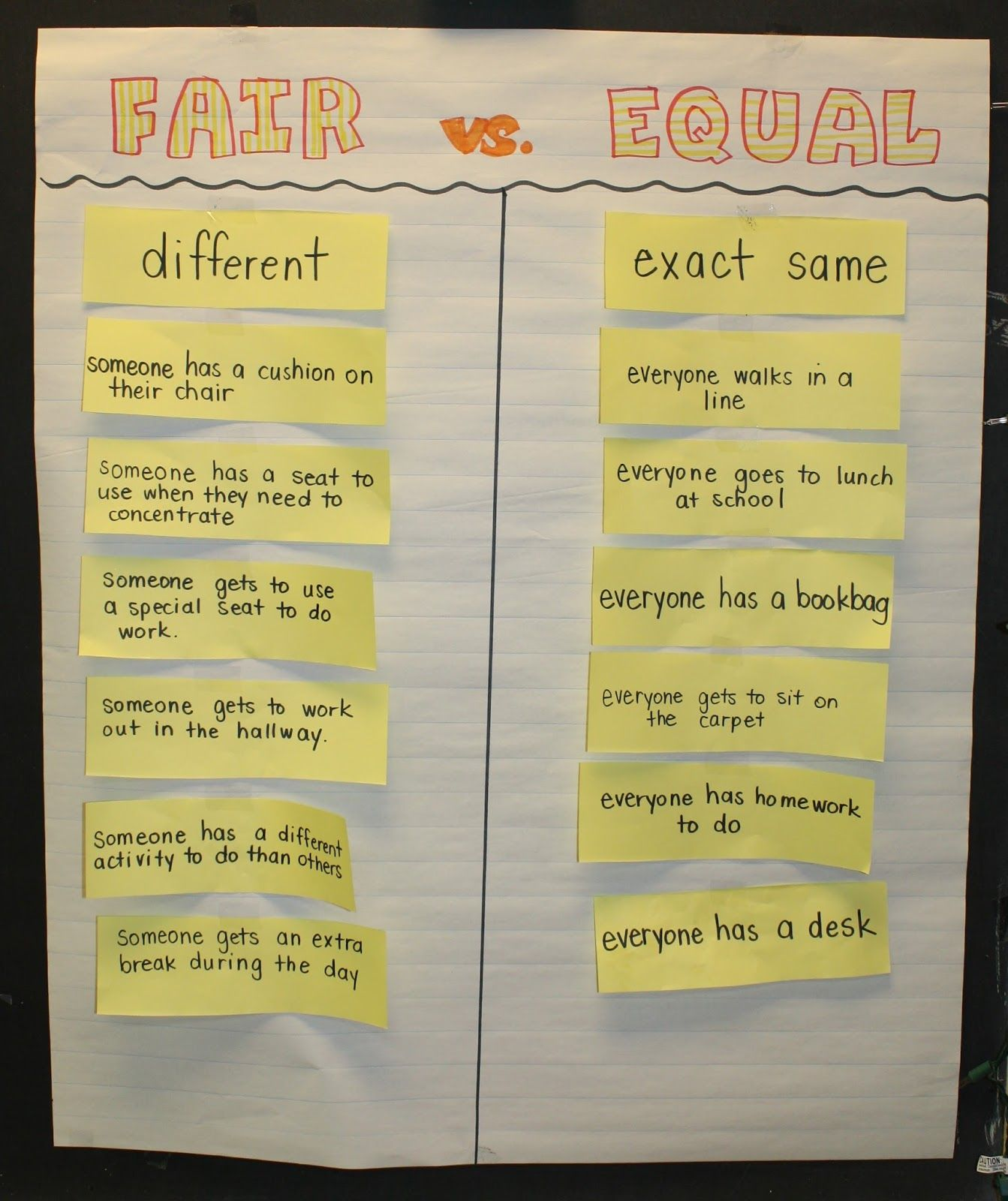 Fair Vs Equal Teach During The First Six Week Of School In