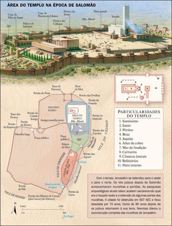 Jerusalem E O Templo De Salomao Biblioteca On Line Da Torre De