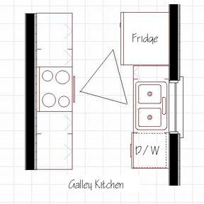 Galley Kitchen Layout Ideas | Kitchen Layout Design | Kitchen Floor Plans