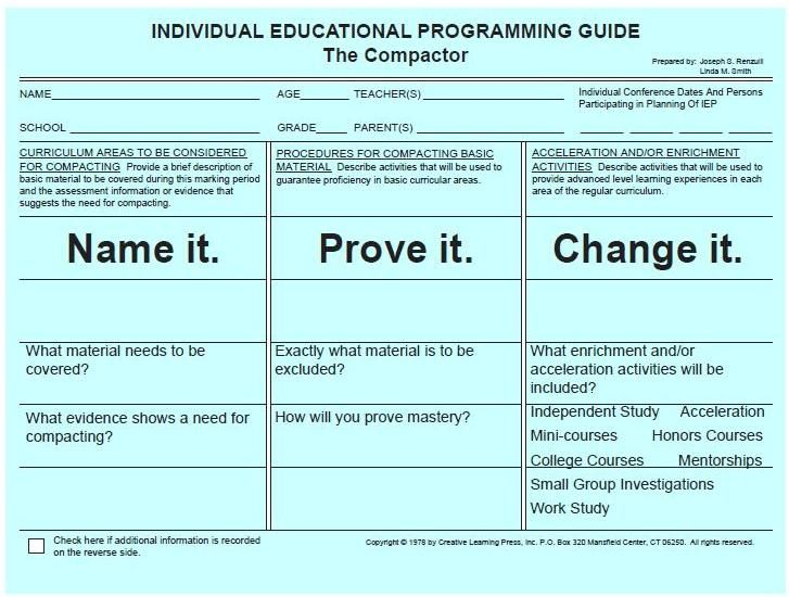 Sample Lesson Plan Template Check more at