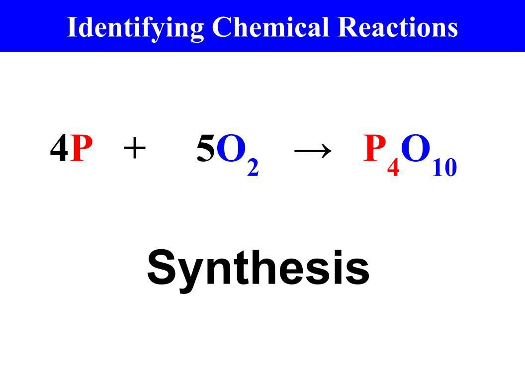 Types Of Chemical Reactions Public
