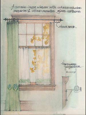 Typical Inside And Outside Mounting Of Curtains With Images
