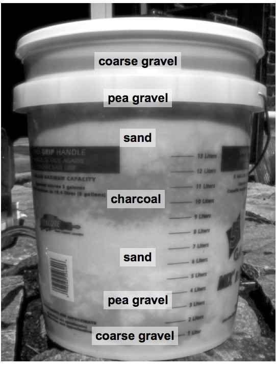 File Homemade Waterfilter Jpg Wikipedia The Free Encyclopedia Diy Water Rain Water Collection Emergency Water
