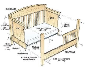 3 In 1 Bed For All Ages Woodworking Plan My Christopher Boys