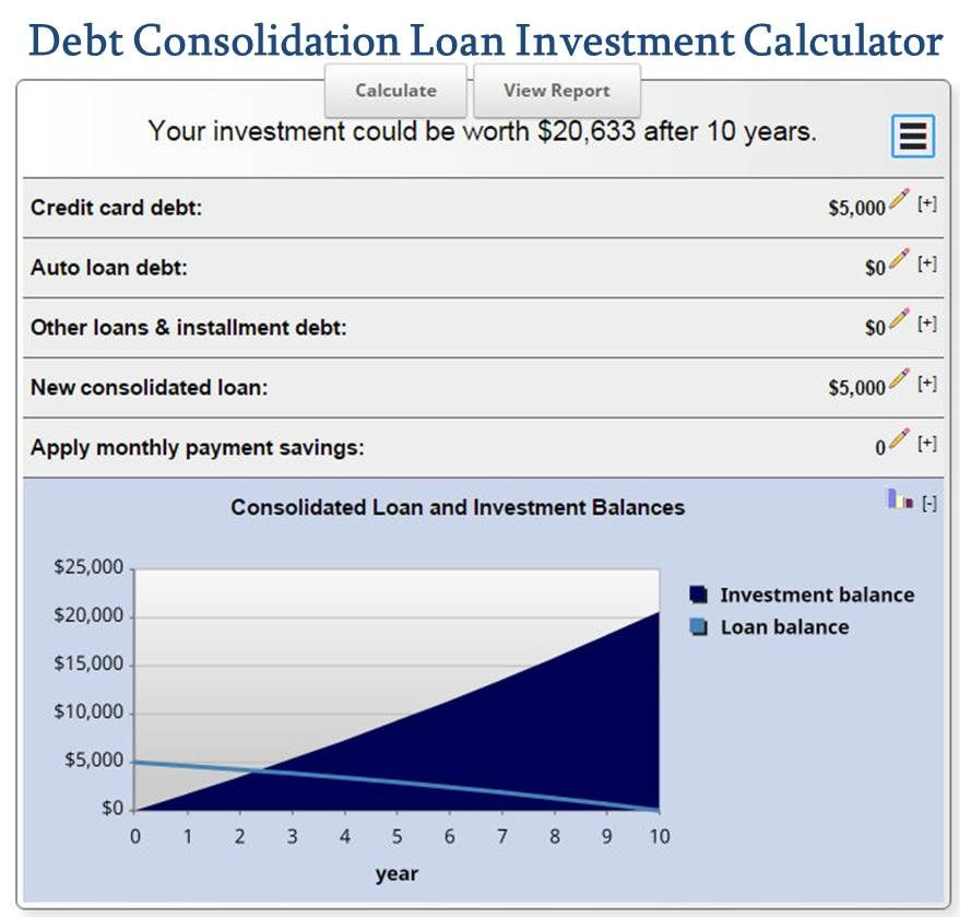 Debt Consolidation Loan Investment Calculator Mls Mortgage Debt Consolidation Loans Loan Consolidation Mortgage Amortization