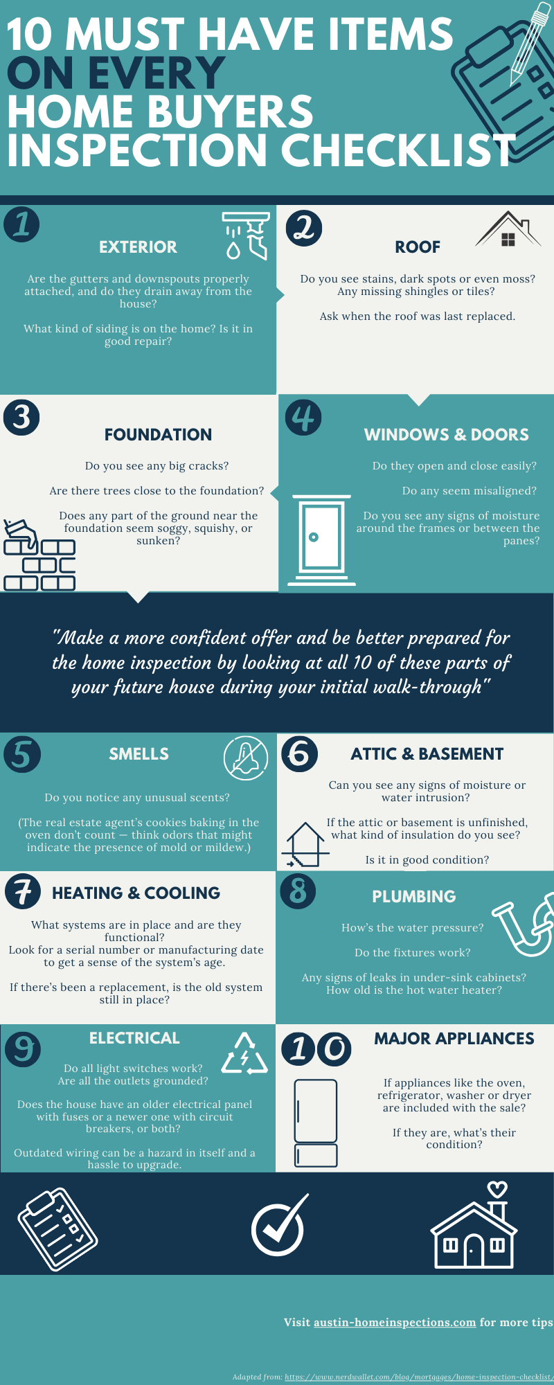 A Detailed Home Inspection Is An Essential Part Of The Home Buying Process For Anyone Who Values G In 2021 Inspection Checklist Home Buying Checklist Buying First Home