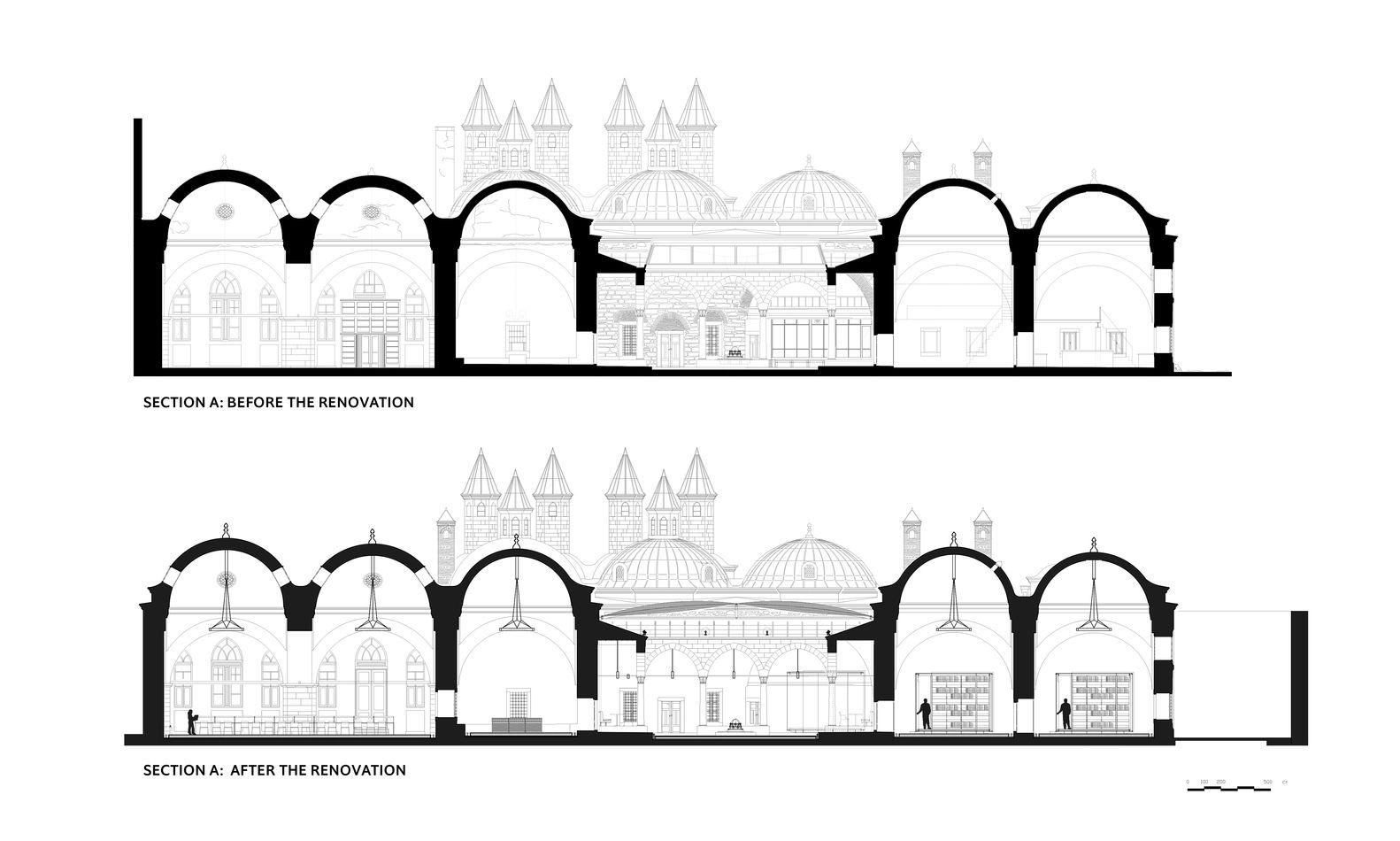 Gallery of Beyazıt State Library / Tabanlioglu Architects - 13