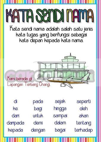 P1008 Poster Kata Sendi Nama Teaching Visual Learners Education Supplies
