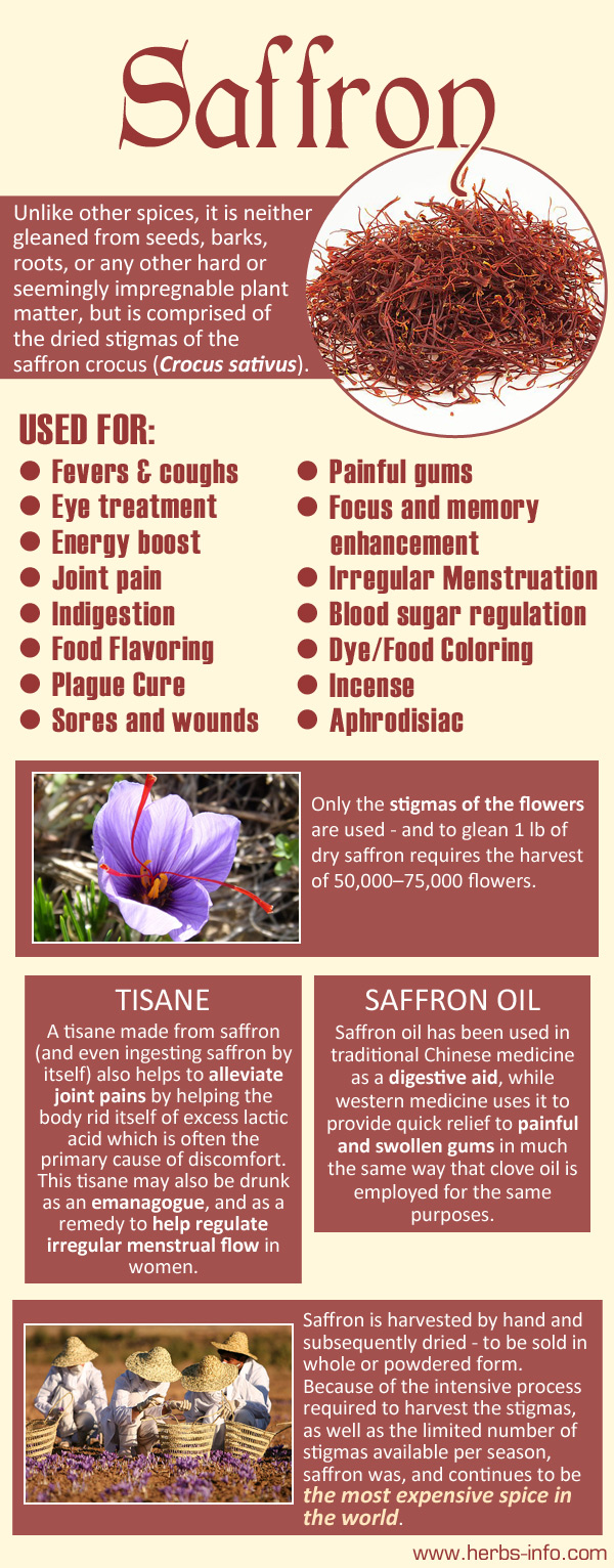 uses and benefits of saffron | saffron benefits, saffron