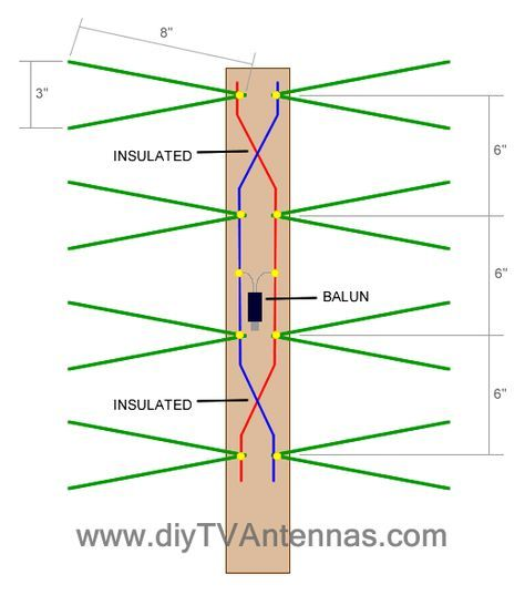 Build Digital Tv Antenna Plans